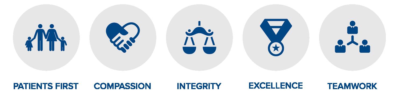 Ochsner LSU Core Values